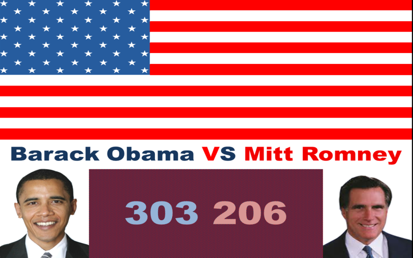 Barack Obama Wins American Presidential Election