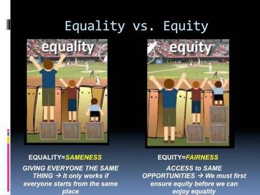 Even the West understand what equality does not mean fairness.