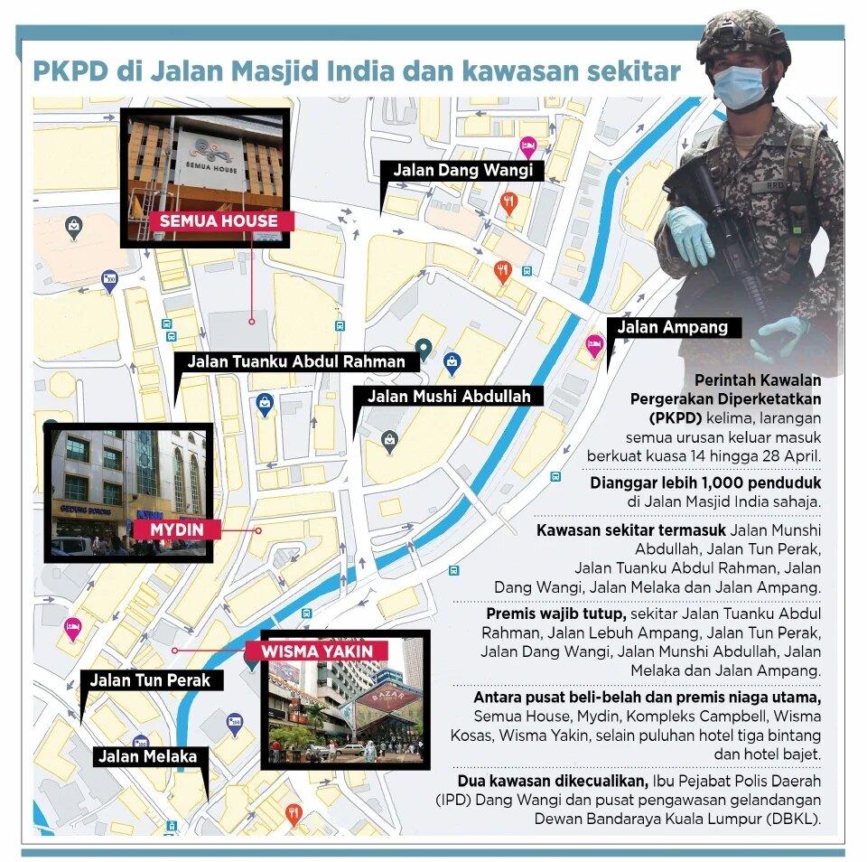 Infografik – PKPD di Jalan Masjid India & Kawasan SekitarDijelaskan
